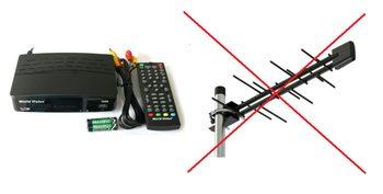 Цифровое тв от антенны